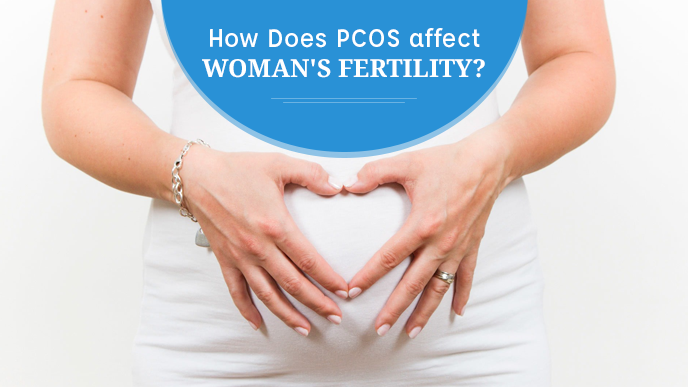 How does PCOS affect woman fertility